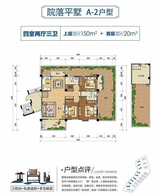上上城·壹号院院落平墅 A-2户型-4室2厅户型图